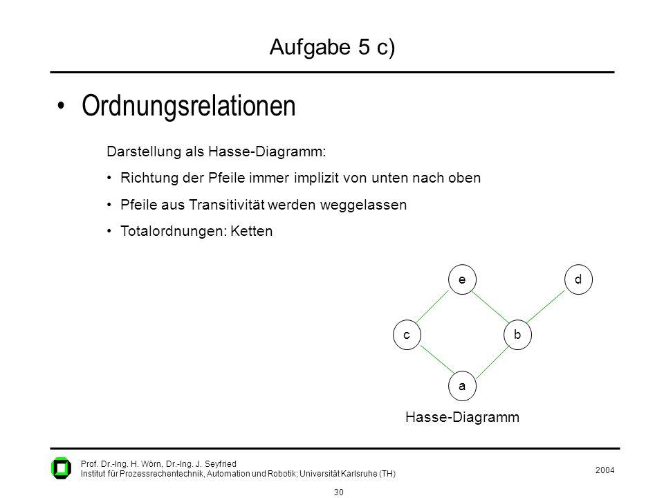2004 30 Prof. Dr.-Ing. H. Wörn, Dr.-Ing. J. Seyfried Institut für Prozessrechentechnik, Automation und Robotik; Universität Karlsruhe (TH) Aufgabe 5 c