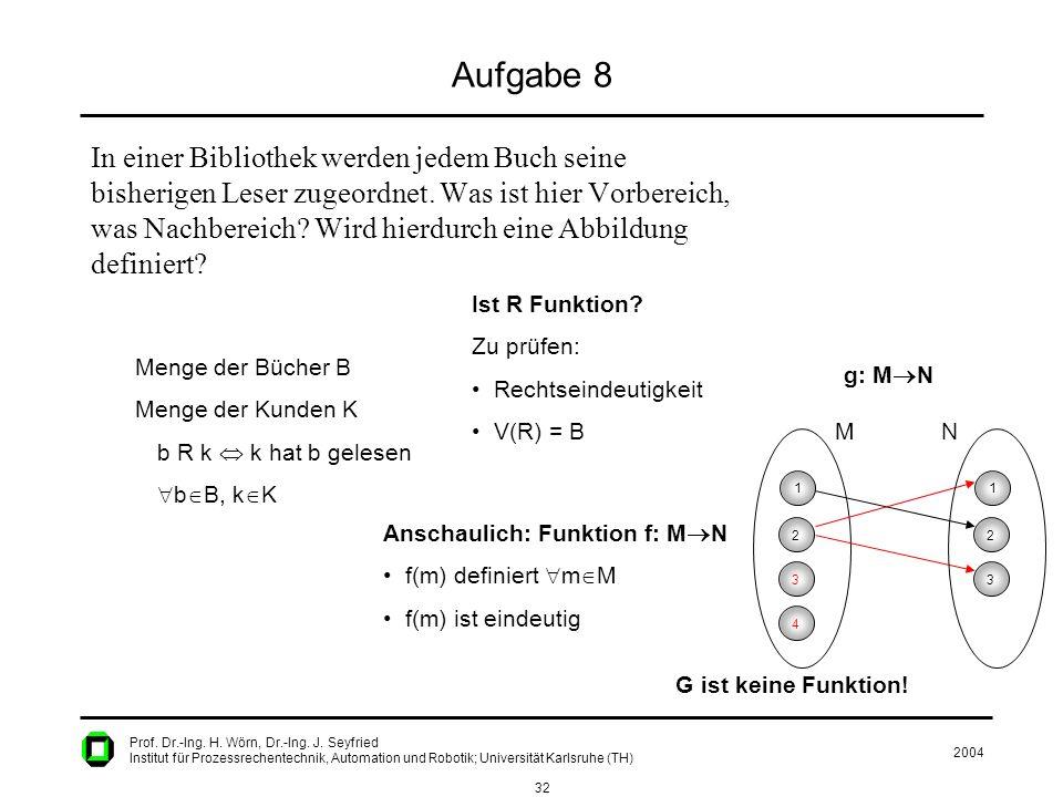 2004 32 Prof. Dr.-Ing. H. Wörn, Dr.-Ing. J. Seyfried Institut für Prozessrechentechnik, Automation und Robotik; Universität Karlsruhe (TH) Aufgabe 8 I