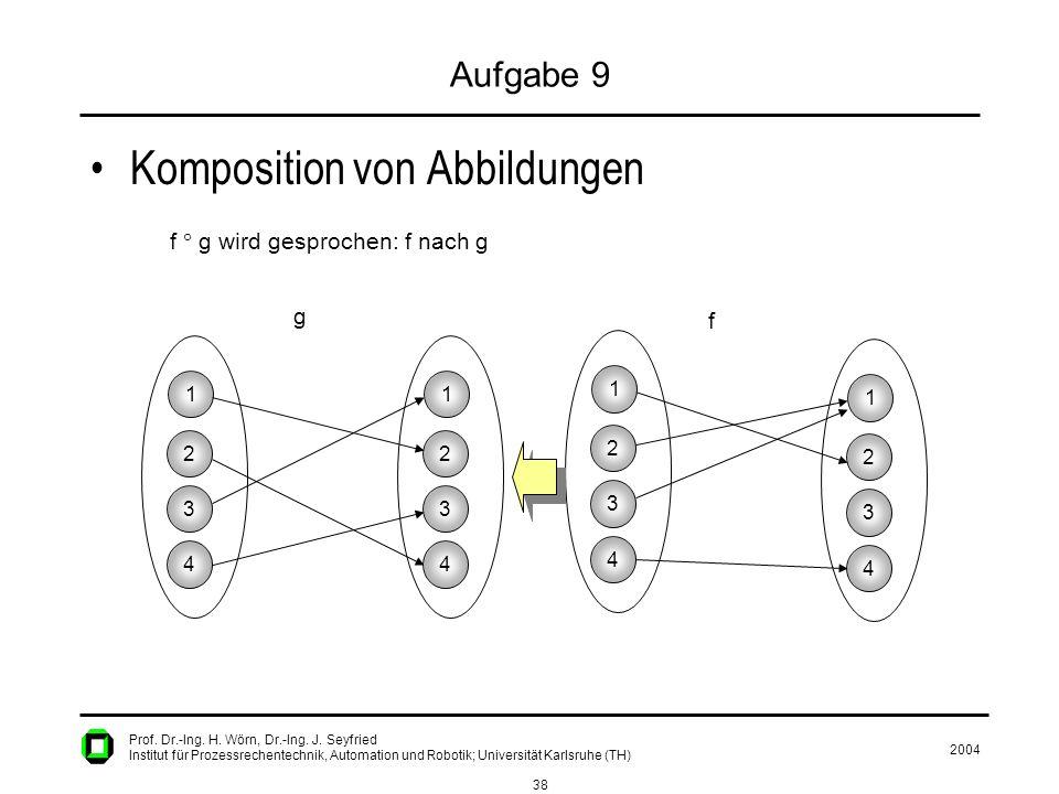 2004 38 Prof. Dr.-Ing. H. Wörn, Dr.-Ing. J. Seyfried Institut für Prozessrechentechnik, Automation und Robotik; Universität Karlsruhe (TH) Aufgabe 9 K