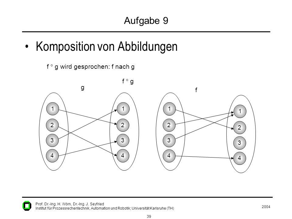 2004 39 Prof. Dr.-Ing. H. Wörn, Dr.-Ing. J. Seyfried Institut für Prozessrechentechnik, Automation und Robotik; Universität Karlsruhe (TH) Aufgabe 9 K