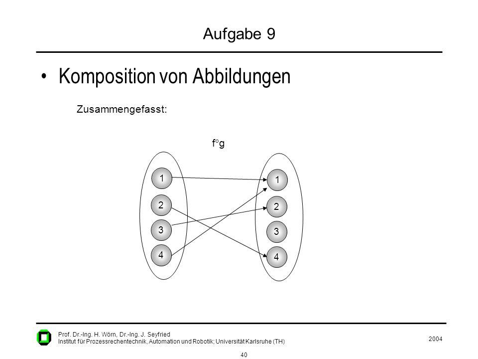 2004 40 Prof. Dr.-Ing. H. Wörn, Dr.-Ing. J. Seyfried Institut für Prozessrechentechnik, Automation und Robotik; Universität Karlsruhe (TH) Aufgabe 9 K
