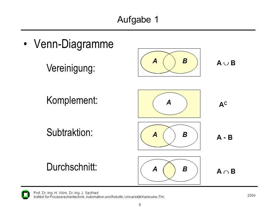 2004 8 Prof. Dr.-Ing. H. Wörn, Dr.-Ing. J. Seyfried Institut für Prozessrechentechnik, Automation und Robotik; Universität Karlsruhe (TH) Aufgabe 1 Ve