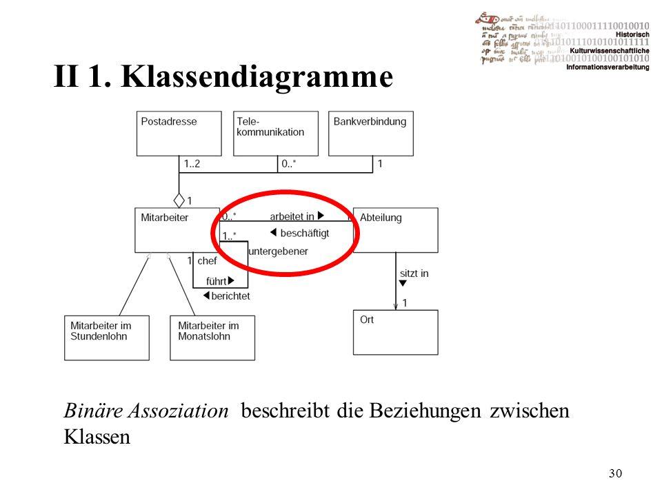 II 1. Klassendiagramme 30 Binäre Assoziation beschreibt die Beziehungen zwischen Klassen