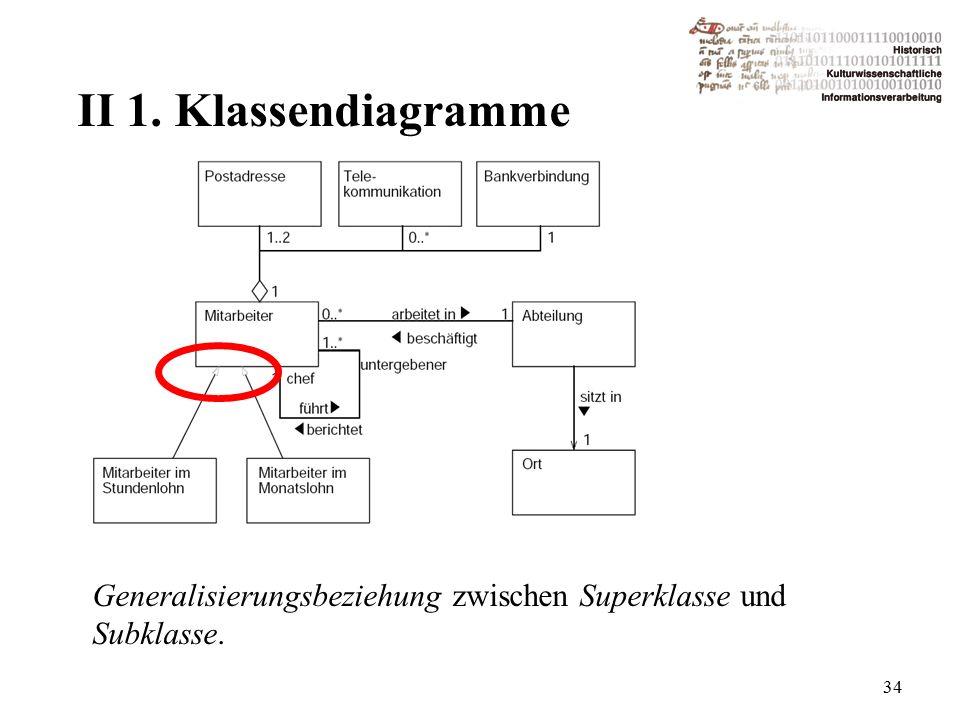 II 1. Klassendiagramme 34 Generalisierungsbeziehung zwischen Superklasse und Subklasse.