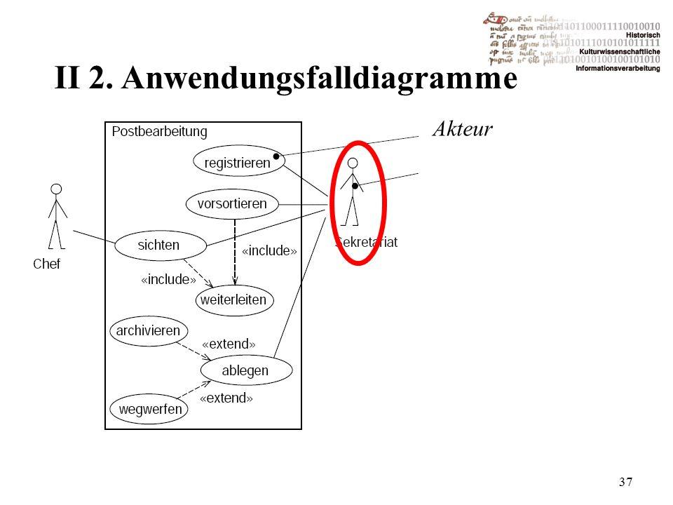 II 2. Anwendungsfalldiagramme 37 Akteur