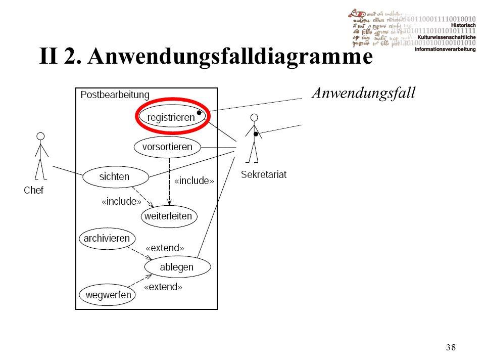 II 2. Anwendungsfalldiagramme 38 Anwendungsfall