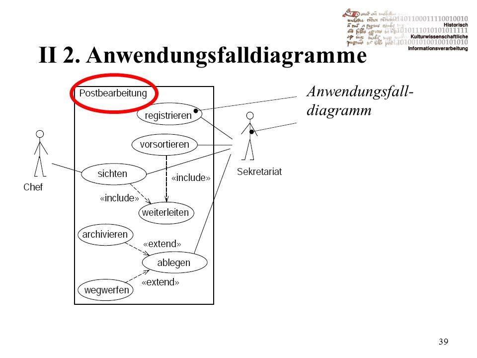 II 2. Anwendungsfalldiagramme 39 Anwendungsfall- diagramm