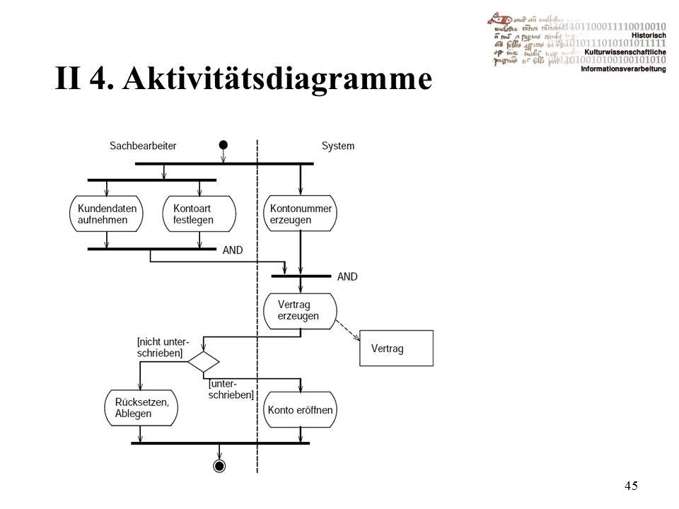 II 4. Aktivitätsdiagramme 45