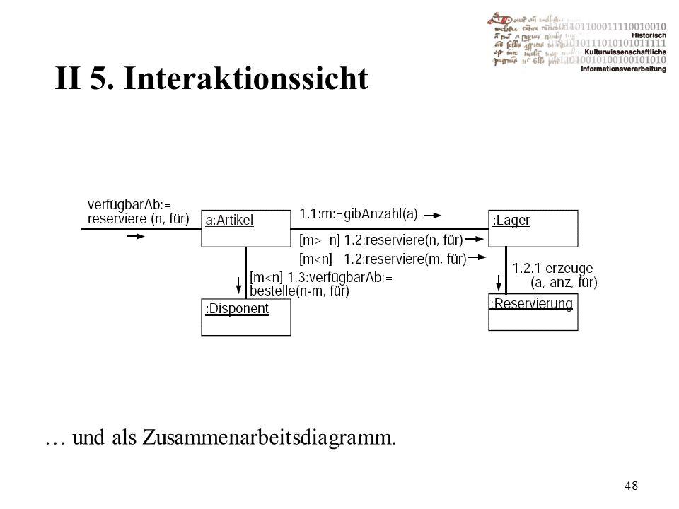 II 5. Interaktionssicht 48 … und als Zusammenarbeitsdiagramm.