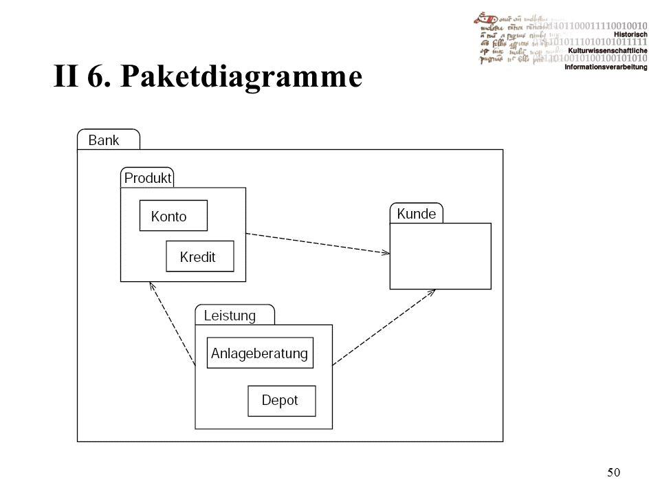 II 6. Paketdiagramme 50