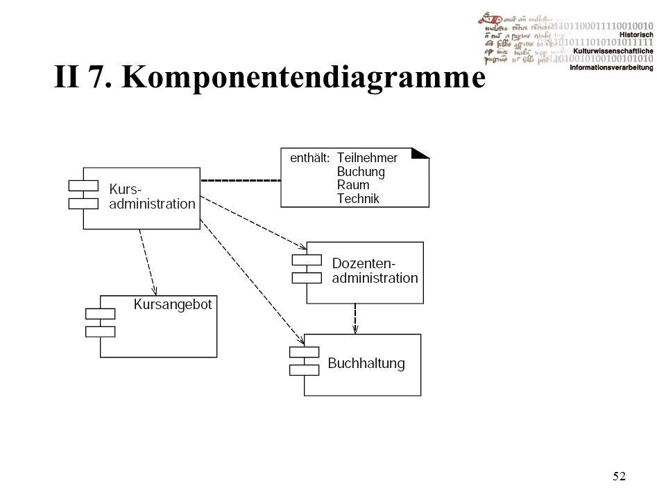 II 7. Komponentendiagramme 52