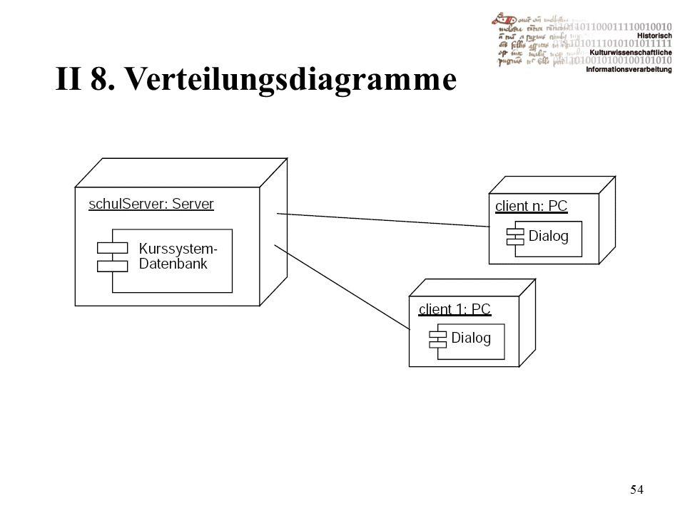 II 8. Verteilungsdiagramme 54