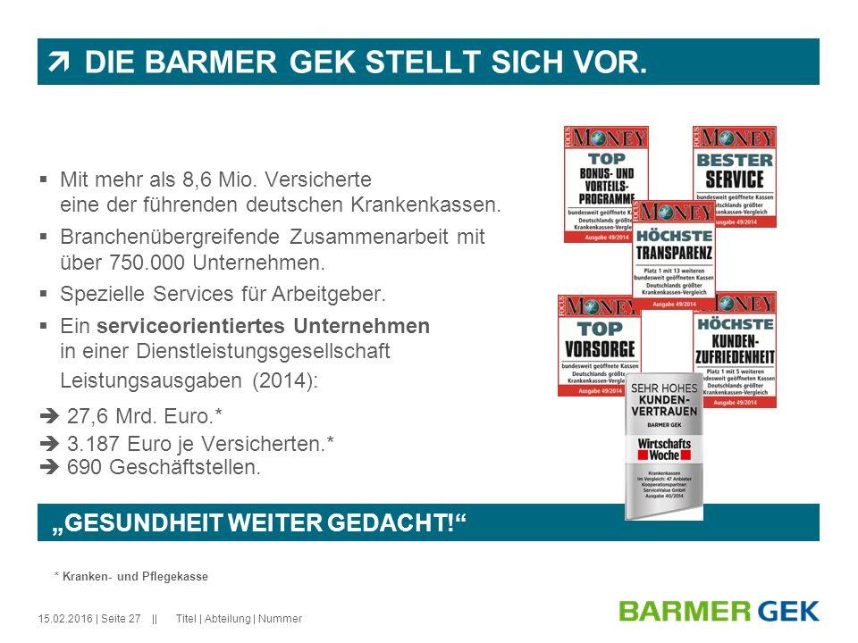 || 15.02.2016Titel | Abteilung | Nummer| Seite 27  DIE BARMER GEK STELLT SICH VOR.  Mit mehr als 8,6 Mio. Versicherte eine der führenden deutschen K