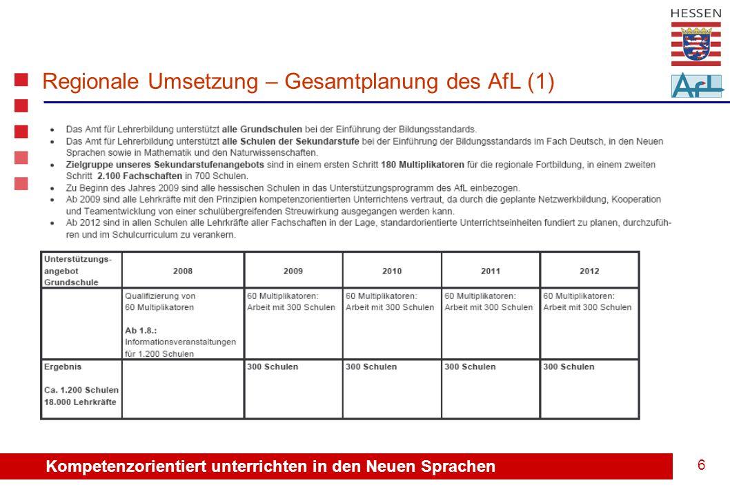 Kompetenzorientiert unterrichten in den Neuen Sprachen 6 Regionale Umsetzung – Gesamtplanung des AfL (1)