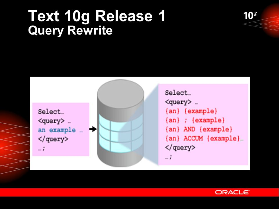 Text 10g Release 1 Query Rewrite