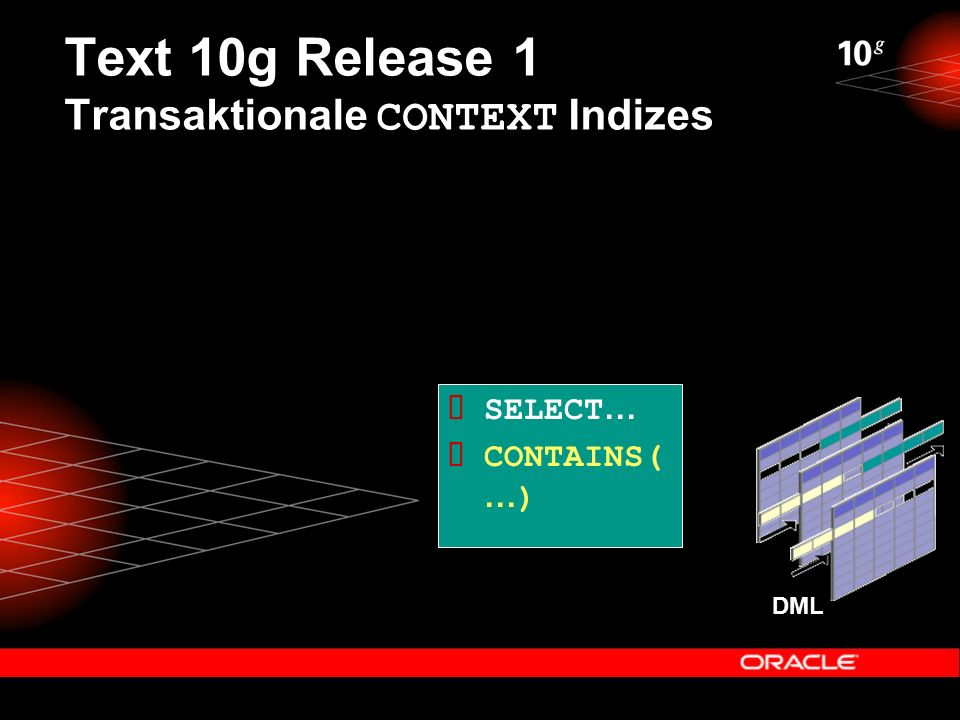 Text 10g Release 1 Transaktionale CONTEXT Indizes  SELECT …  CONTAINS( … ) DML