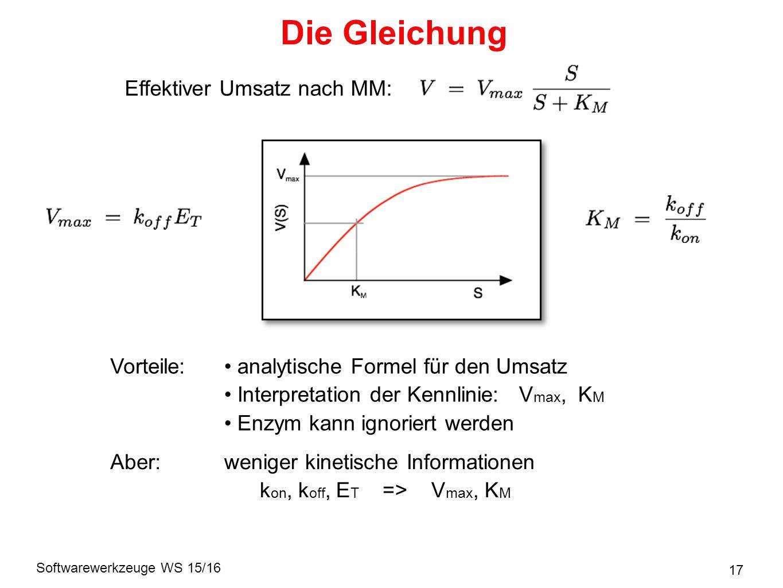 Softwarewerkzeuge WS 15/16 17 Die Gleichung Effektiver Umsatz nach MM: Vorteile: analytische Formel für den Umsatz Interpretation der Kennlinie: V max, K M Enzym kann ignoriert werden Aber:weniger kinetische Informationen k on, k off, E T => V max, K M