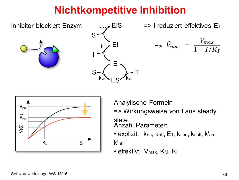 Softwarewerkzeuge WS 15/16 36 Nichtkompetitive Inhibition k off Inhibitor blockiert Enzym S E ES T k on EI I kiki EIS S k on => I reduziert effektives E T => Anzahl Parameter: explizit: k on, k off, E T, k i,on, k i,off, k on, k off effektiv: V max, K M, K i Analytische Formeln => Wirkungsweise von I aus steady state