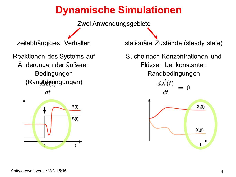 Softwarewerkzeuge WS 15/16 4 Dynamische Simulationen Zwei Anwendungsgebiete zeitabhängiges Verhaltenstationäre Zustände (steady state) Reaktionen des Systems auf Änderungen der äußeren Bedingungen (Randbedingungen) Suche nach Konzentrationen und Flüssen bei konstanten Randbedingungen