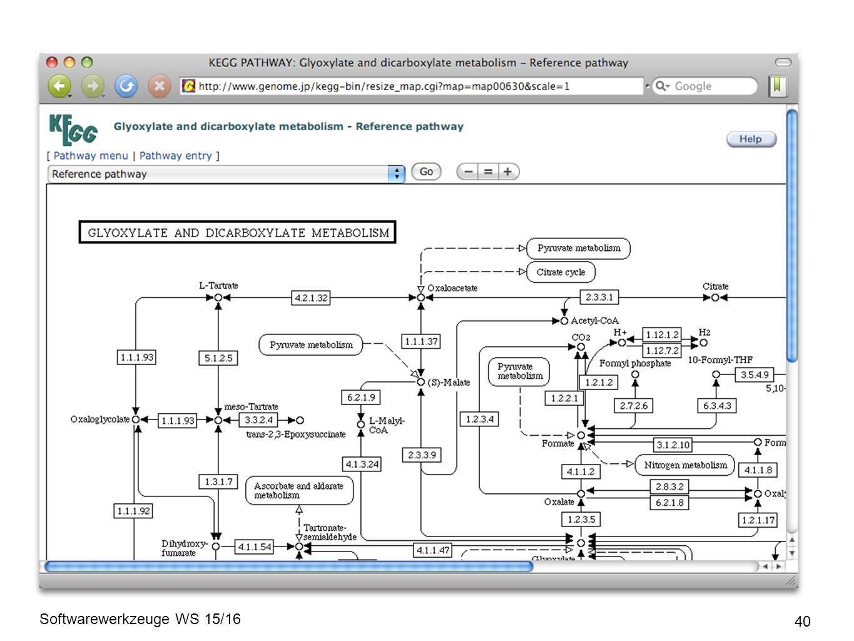 Softwarewerkzeuge WS 15/16 40