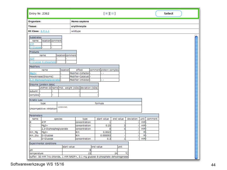 Softwarewerkzeuge WS 15/16 44