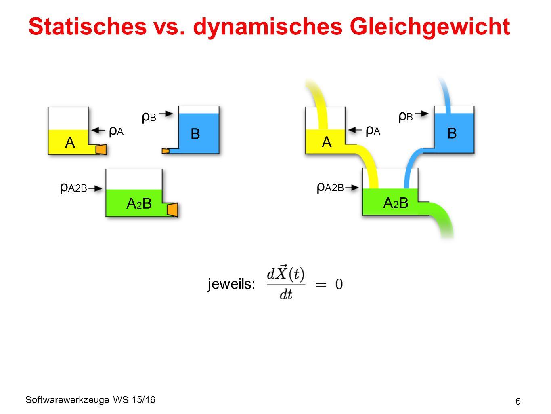 Softwarewerkzeuge WS 15/16 6 Statisches vs.