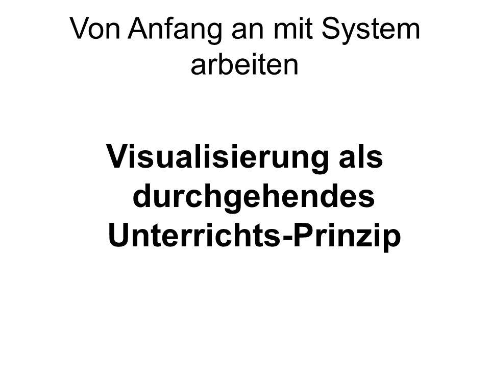Von Anfang an mit System arbeiten Visualisierung als durchgehendes Unterrichts-Prinzip