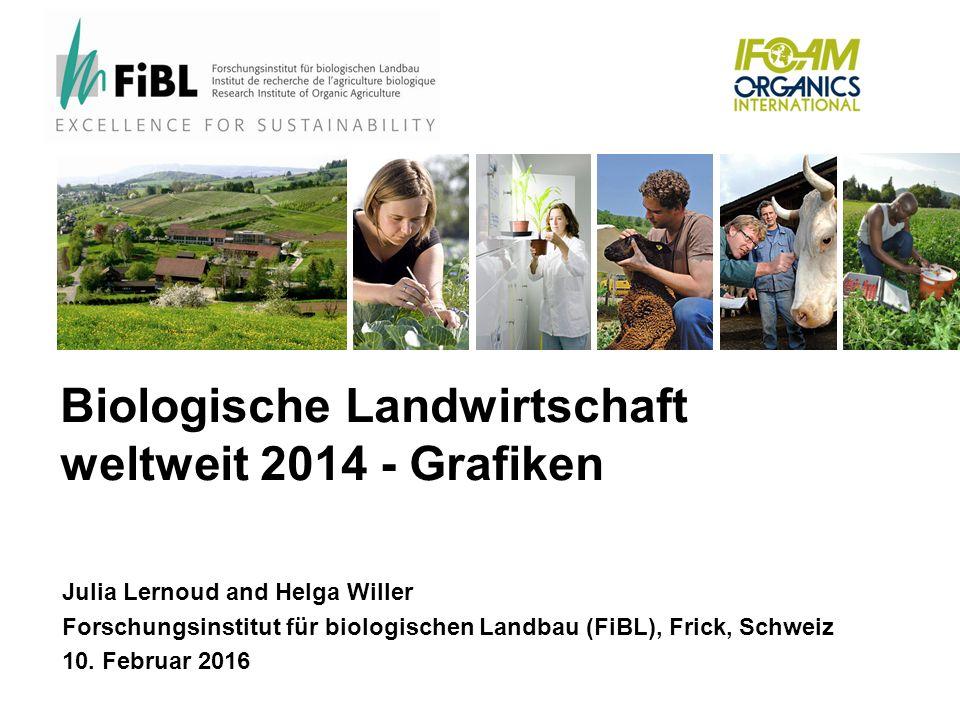Biologische Landwirtschaft weltweit 2014 - Grafiken Julia Lernoud and Helga Willer Forschungsinstitut für biologischen Landbau (FiBL), Frick, Schweiz