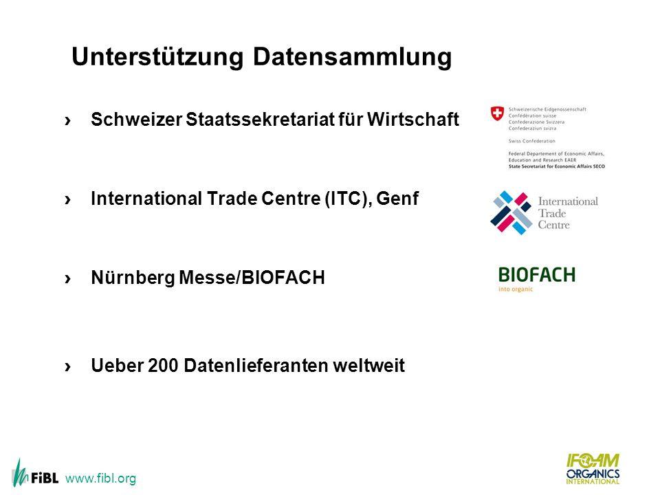www.fibl.org Unterstützung Datensammlung › Schweizer Staatssekretariat für Wirtschaft › International Trade Centre (ITC), Genf › Nürnberg Messe/BIOFAC