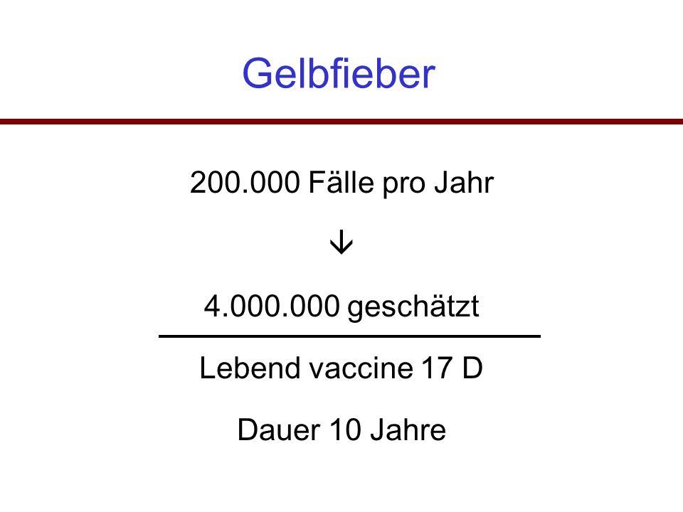 Gelbfieber 200.000 Fälle pro Jahr  4.000.000 geschätzt Lebend vaccine 17 D Dauer 10 Jahre