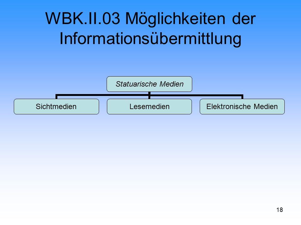 18 WBK.II.03 Möglichkeiten der Informationsübermittlung Statuarische Medien SichtmedienLesemedien Elektronische Medien