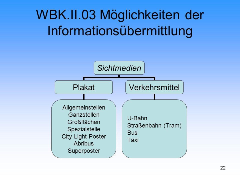 22 WBK.II.03 Möglichkeiten der Informationsübermittlung Sichtmedien Plakat Allgemeinstellen Ganzstellen Großflächen Spezialstelle City-Light-Poster Ab