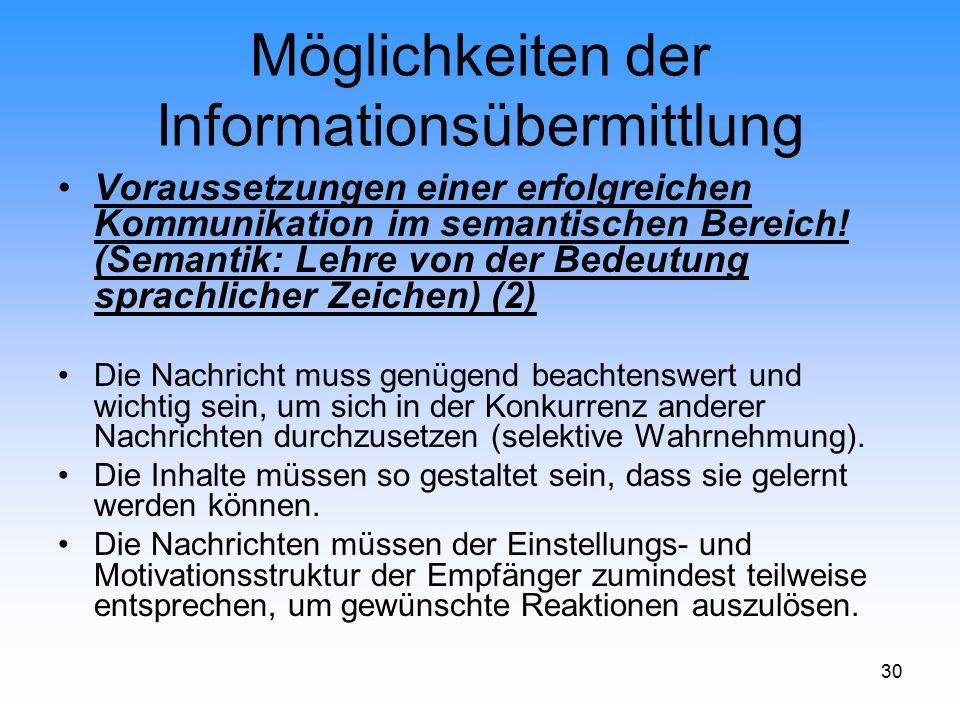 30 Möglichkeiten der Informationsübermittlung Voraussetzungen einer erfolgreichen Kommunikation im semantischen Bereich! (Semantik: Lehre von der Bede