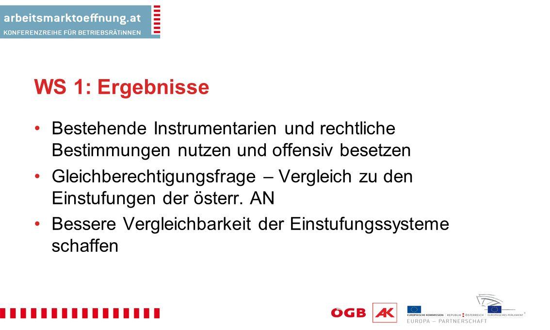 WS 1: Ergebnisse Bestehende Instrumentarien und rechtliche Bestimmungen nutzen und offensiv besetzen Gleichberechtigungsfrage – Vergleich zu den Einstufungen der österr.