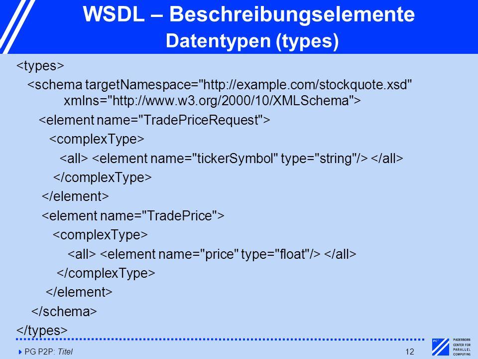 4PG P2P: Titel12 WSDL – Beschreibungselemente Datentypen (types)