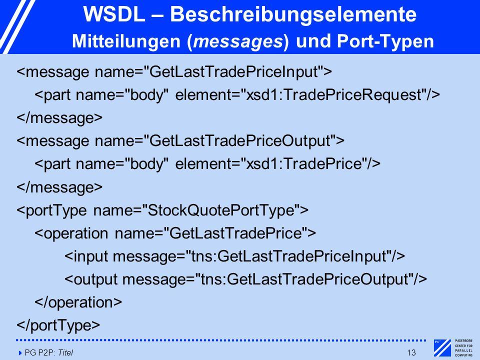 4PG P2P: Titel13 WSDL – Beschreibungselemente Mitteilungen (messages) und Port-Typen