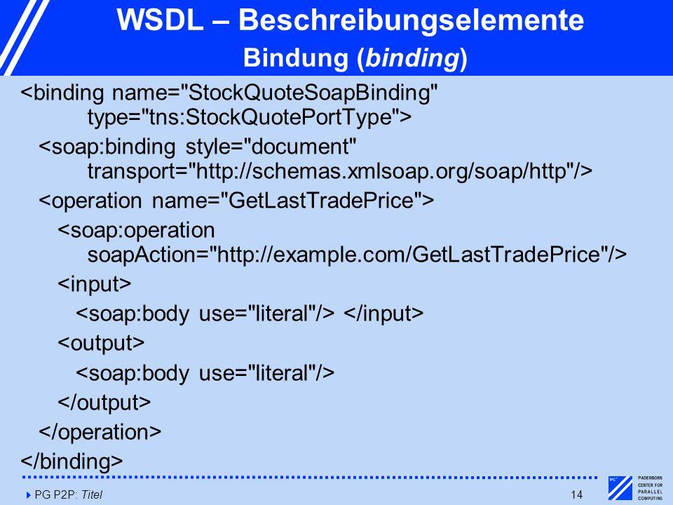 4PG P2P: Titel14 WSDL – Beschreibungselemente Bindung (binding)
