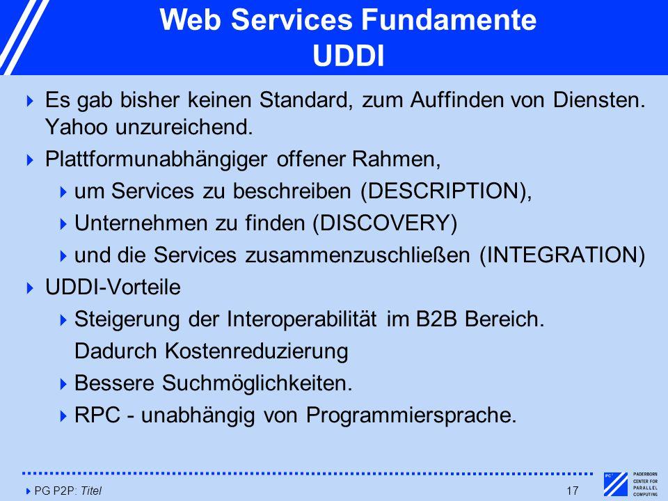 4PG P2P: Titel17 Web Services Fundamente UDDI  Es gab bisher keinen Standard, zum Auffinden von Diensten.