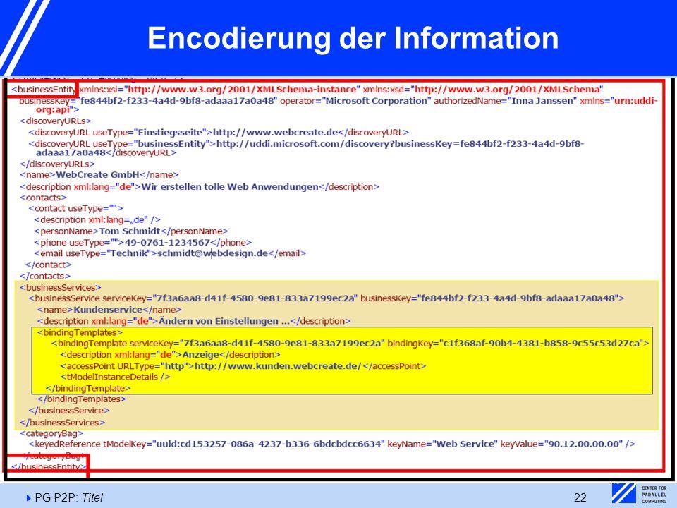4PG P2P: Titel22 Encodierung der Information