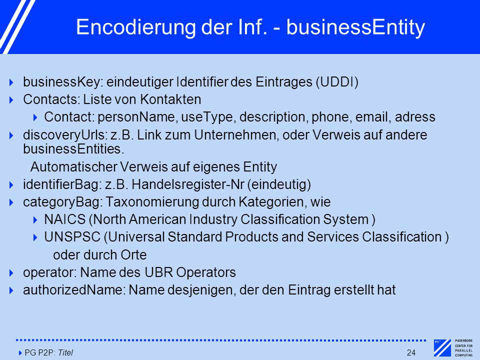 4PG P2P: Titel24 Encodierung der Inf. - businessEntity  businessKey: eindeutiger Identifier des Eintrages (UDDI)  Contacts: Liste von Kontakten  Co
