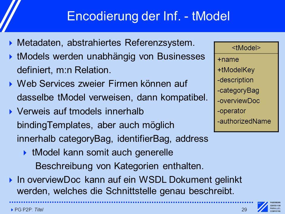 4PG P2P: Titel29 Encodierung der Inf. - tModel  Metadaten, abstrahiertes Referenzsystem.