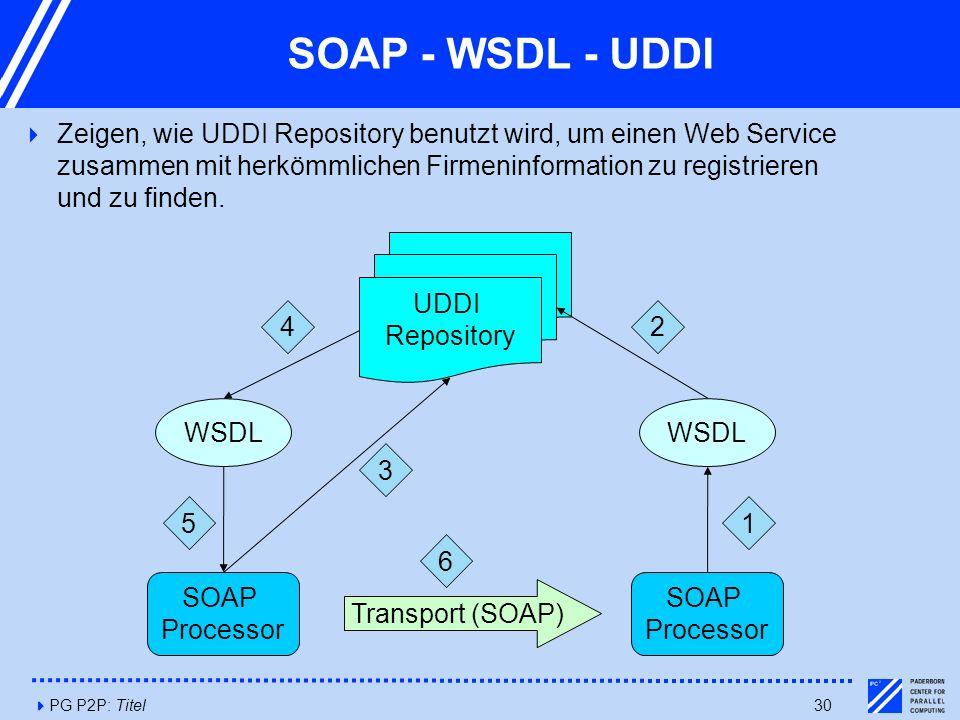 4PG P2P: Titel30 SOAP - WSDL - UDDI  Zeigen, wie UDDI Repository benutzt wird, um einen Web Service zusammen mit herkömmlichen Firmeninformation zu registrieren und zu finden.
