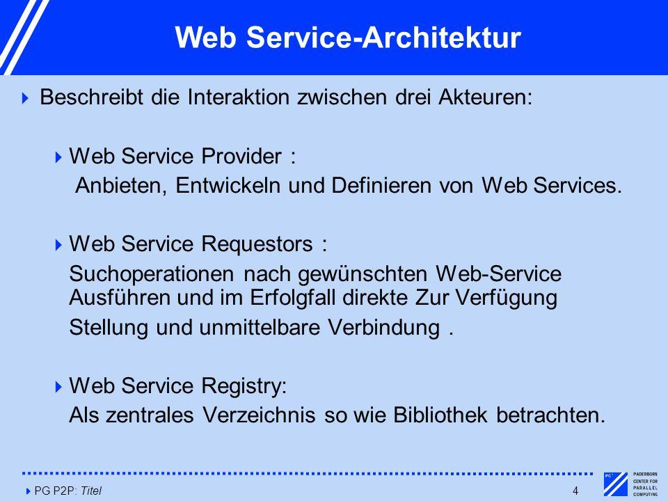 4PG P2P: Titel5 Web Service-Architektur suchen/finden Service Registry Service Description (WSDL + UDDI) SOAP veröffentlichen aufrufen SOAP Abbildung: Architektur von Web Services Service Description (WSDL) Service Implementation Service Requestor Service Provider