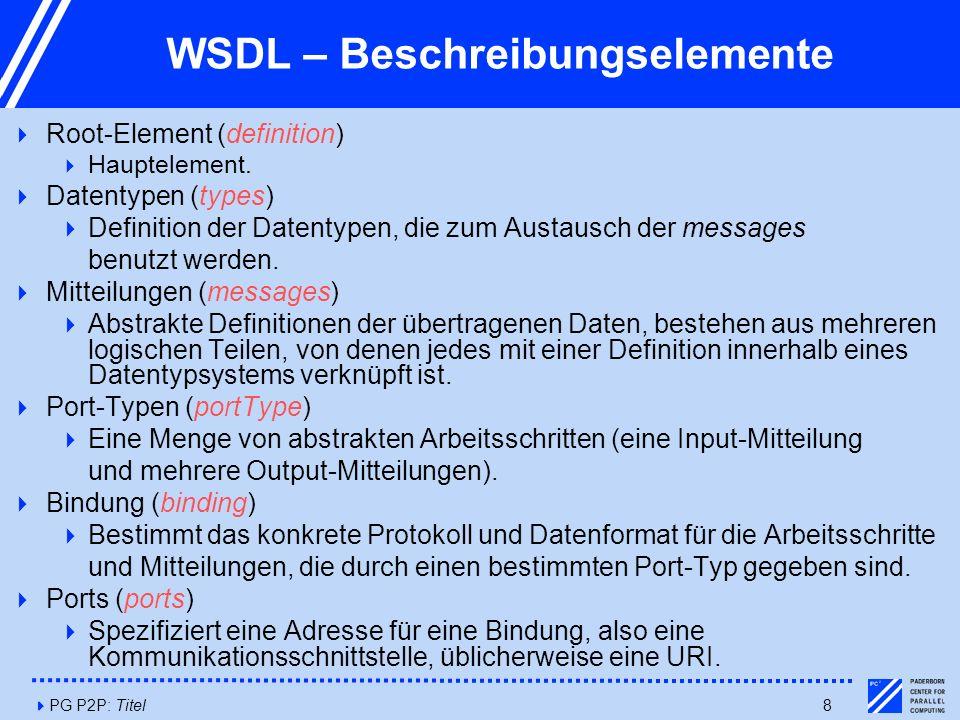4PG P2P: Titel19 Web Services Fundamente UDDI-Registry-Teilung  White Pages:  Namenregister, sortiert nach Namen.