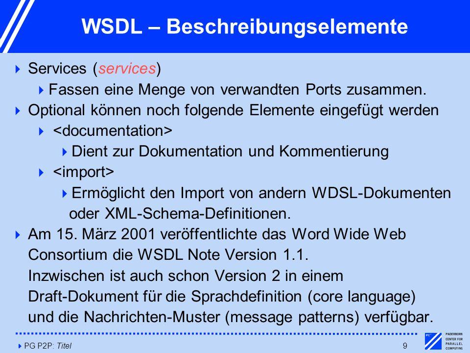 4PG P2P: Titel10 WSDL – Beschreibungselemente WSDL-Dokument-Struktur Definitons types schema message part portType operation binding operation services port