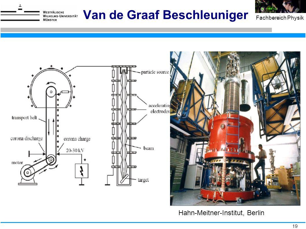 19 Fachbereich Physik Van de Graaf Beschleuniger Hahn-Meitner-Institut, Berlin
