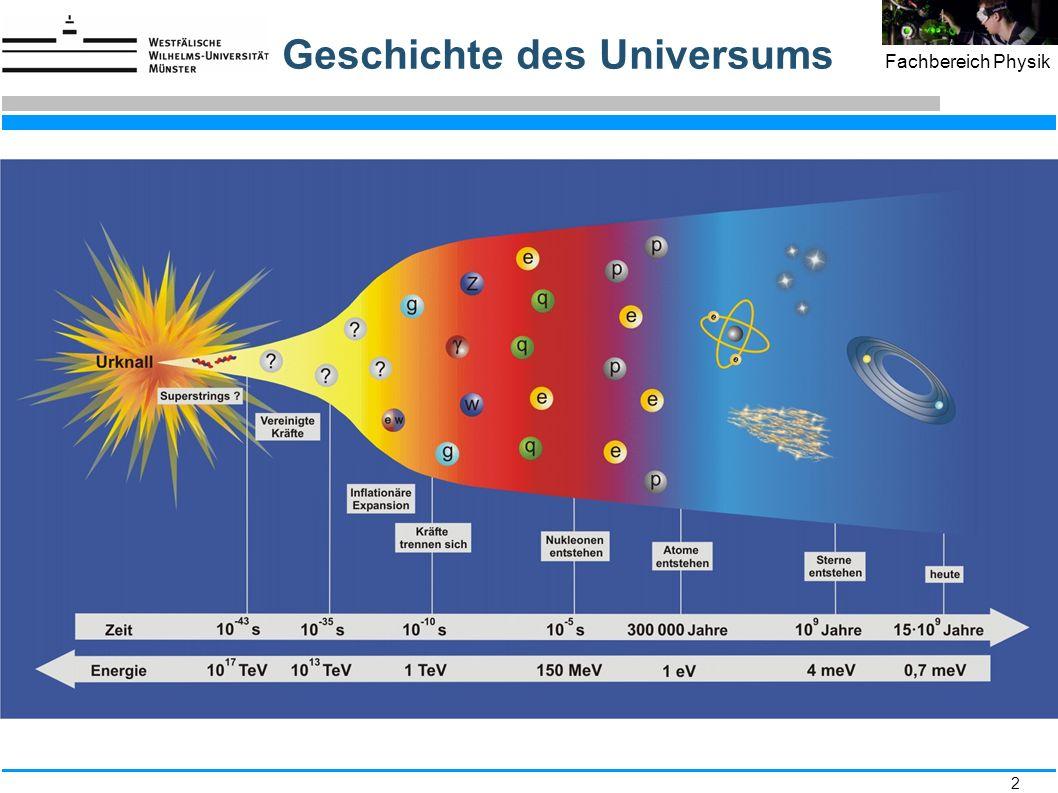 33 Fachbereich Physik E=mc 2 at work Pb