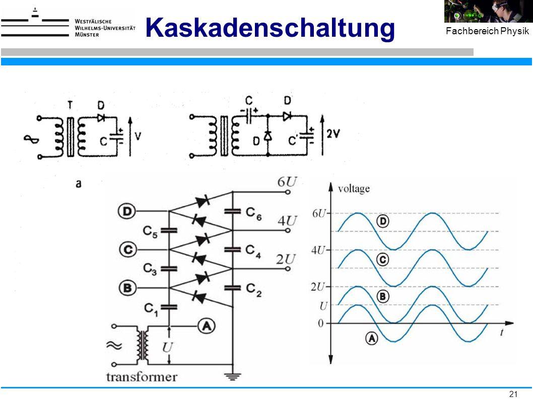 21 Fachbereich Physik Kaskadenschaltung