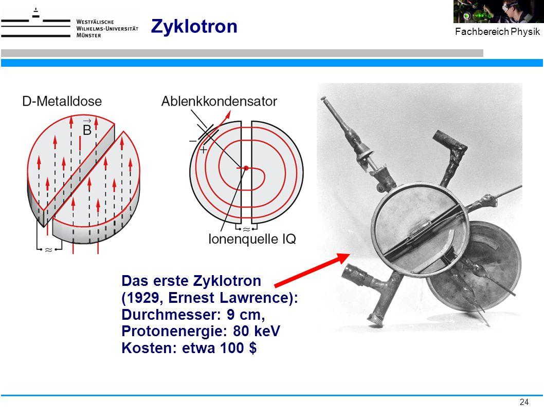 24 Fachbereich Physik Zyklotron Das erste Zyklotron (1929, Ernest Lawrence): Durchmesser: 9 cm, Protonenergie: 80 keV Kosten: etwa 100 $
