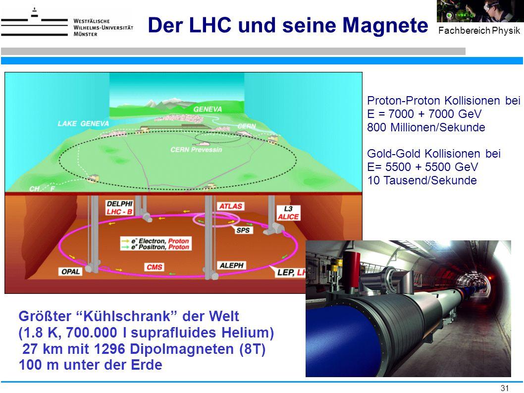 """31 Fachbereich Physik Der LHC und seine Magnete Größter """"Kühlschrank"""" der Welt (1.8 K, 700.000 l suprafluides Helium) 27 km mit 1296 Dipolmagneten (8T"""